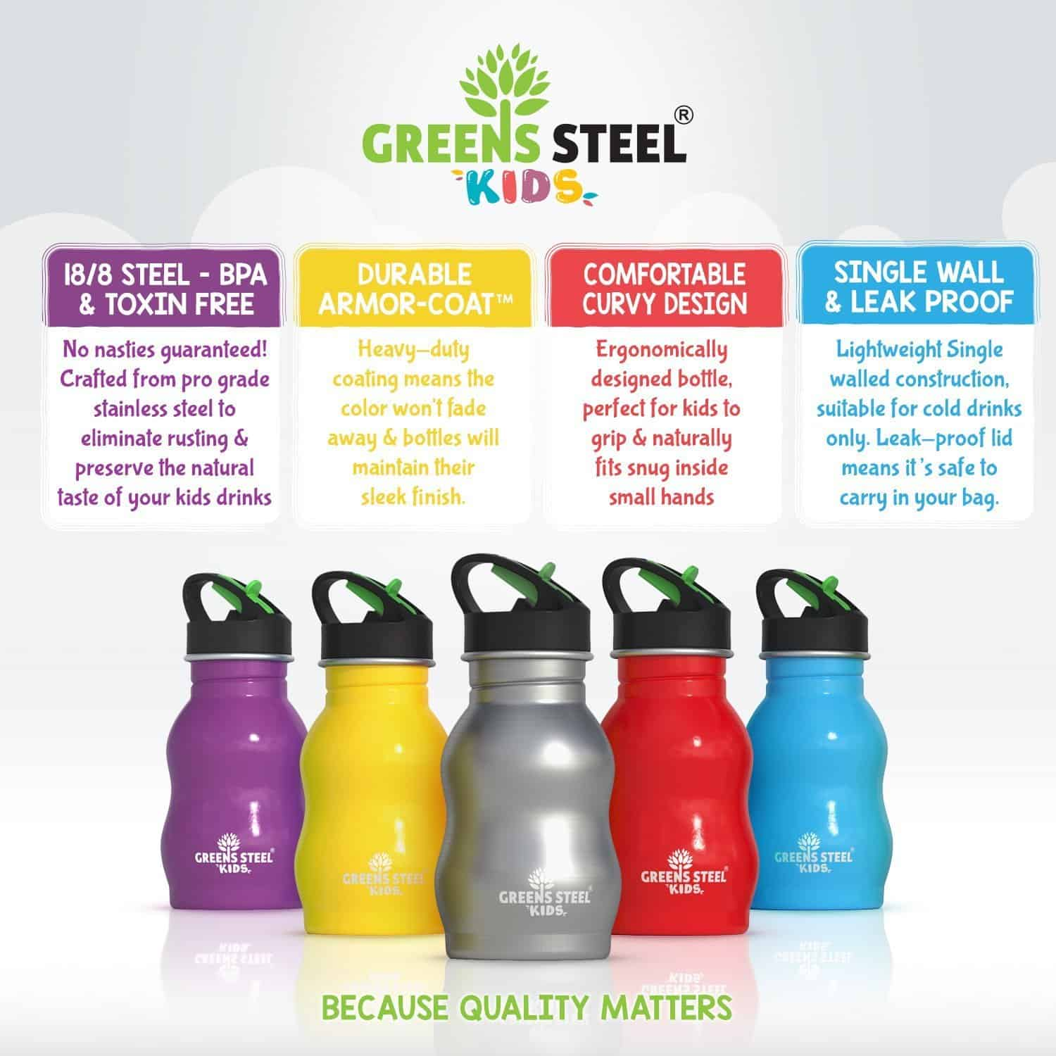 5 Best Water Bottles You And Your Kids Will Love For Back To School 1